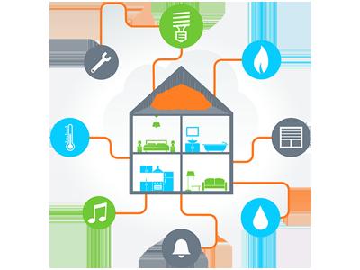 Logiciel gestion hôtelière